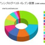 2012アシシブログMVPネタはこちらです!