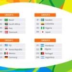 リオ五輪男子サッカーの組み合わせ決定! 日本が2試合行うマナウスの気温を調べてみた