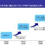 札幌の都倉賢を応援してきて良かった なぜなら日本代表選出の「夢」が見れたから