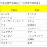 サッカー日本代表の歴代監督における初陣の視聴率を比較してみた