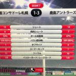 札幌1-3鹿島 大勢が決してしまった札幌の1、2失点目の原因を分析してみた