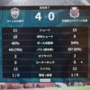 神戸4-0札幌 プロサッカーではあまり見ないお粗末すぎる3失点目に僕は文句を言いたい
