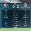 鹿島0-2札幌 コンサドーレが鬼門カシマスタジアムで遂に初勝利! 個人的MVPはGK菅野孝憲