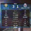 清水3-1札幌 田中駿汰の退場シーンを振り返る 2枚目のイエローは妥当なジャッジか?