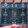 札幌1-1FC東京 札幌ドームは集音マイクがゴールに近過ぎてGKの声拾い過ぎで面白い
